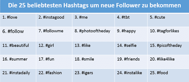 instagram beliebte hashtags