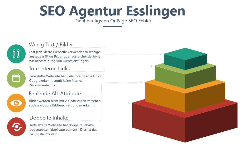 SEO Agentur Esslingen_haeufige OnPage SEO Fehler Infografik